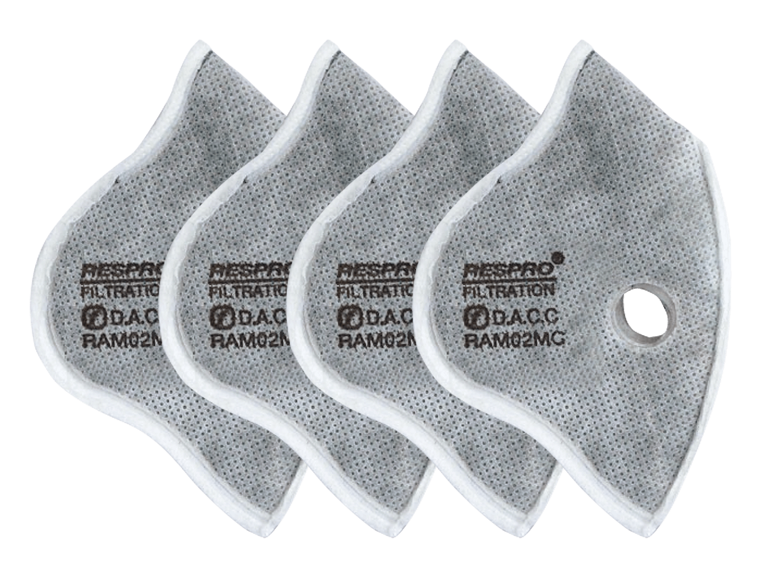 Combo Pack x2 - Cinqro™ Urban Filters - Product